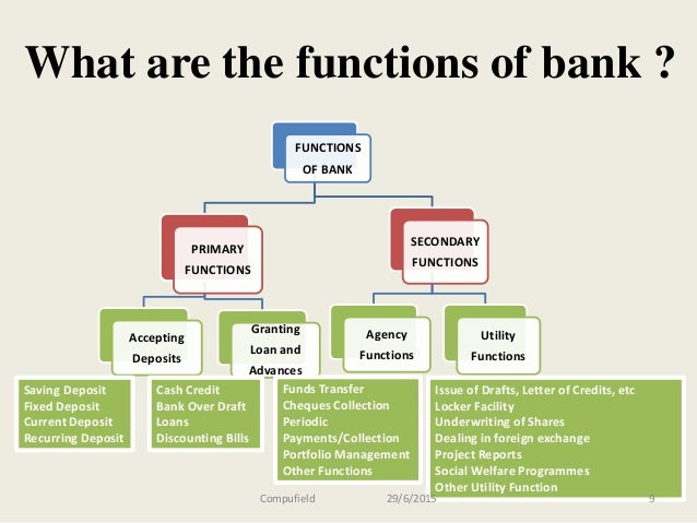 meaning and functions of central banks