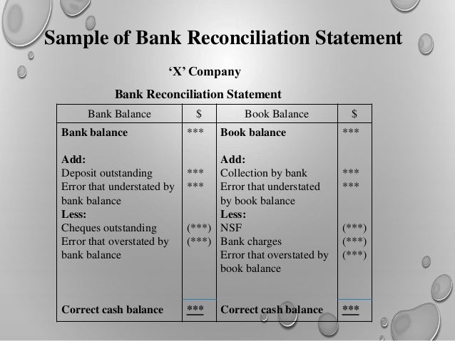 how to add oustanding cheques for a bank reconcilliation