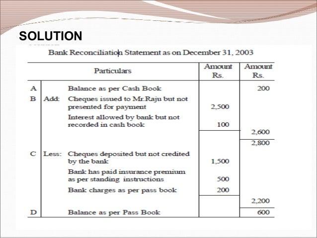 Bank reconciliation statement – Bank Reconciliation Form