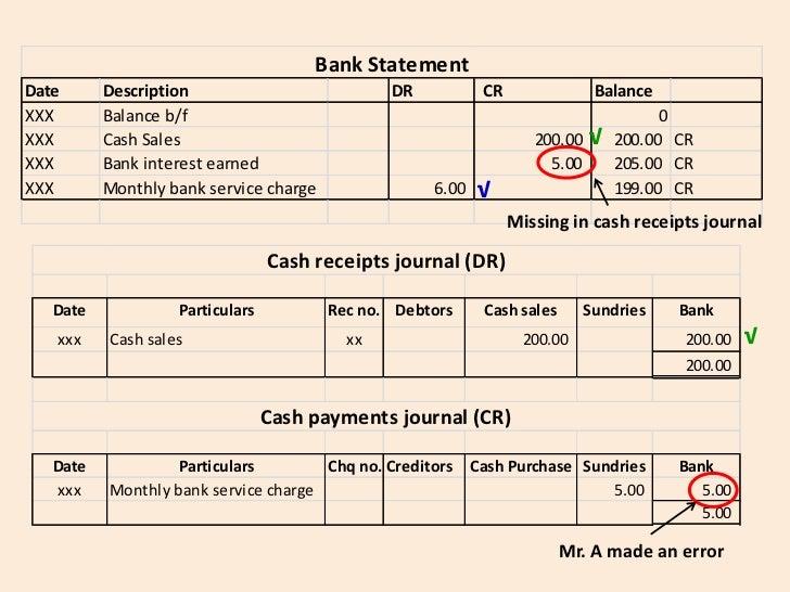 bank reconciliation v4
