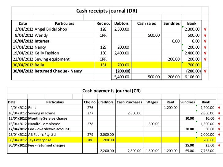 Bank reconciliation v4 – Examples of Cash Receipts