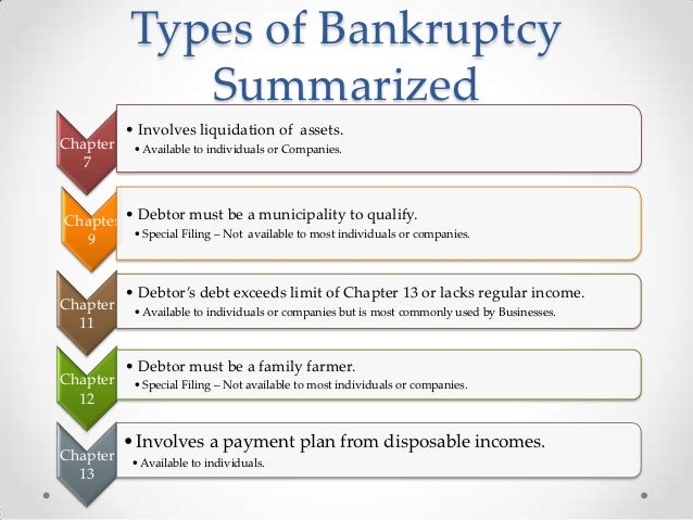 types of voluntary liquidation Difference between compulsory and voluntary liquidation there are two types of voluntary liquidation creditors voluntary liquidation (cvl) and members voluntary liquidation (mvl.