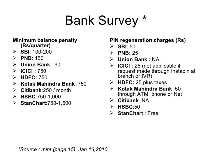 """Bank Survey Info - :""""Mint"""",Jan13,2010 (with my comments)"""