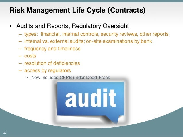 The Hazards Of Vendor Management Presented To Nc Bankers