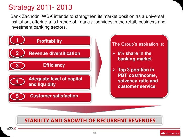 Strategy 2011- 2013Bank Zachodni WBK intends to strengthen its market position as a universalinstitution, offering a full ...