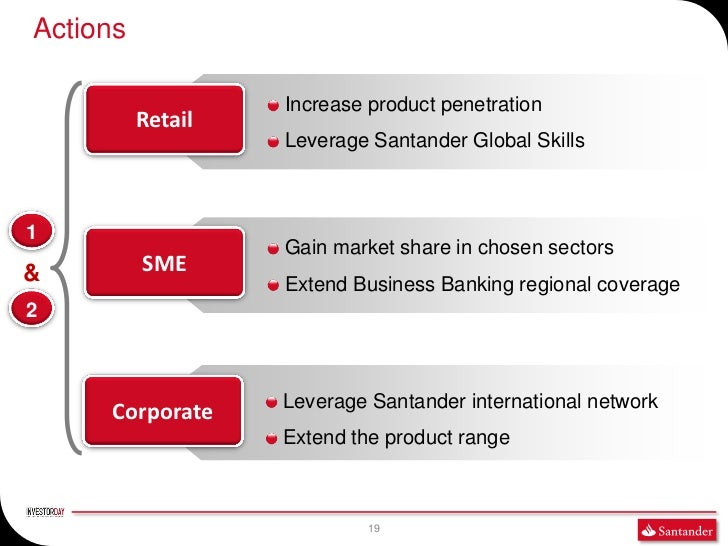 Actions                   Increase product penetration          Retail                   Leverage Santander Global Skills1...
