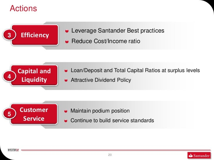 Actions                 Leverage Santander Best practices3   Efficiency                 Reduce Cost/Income ratio  Capital ...