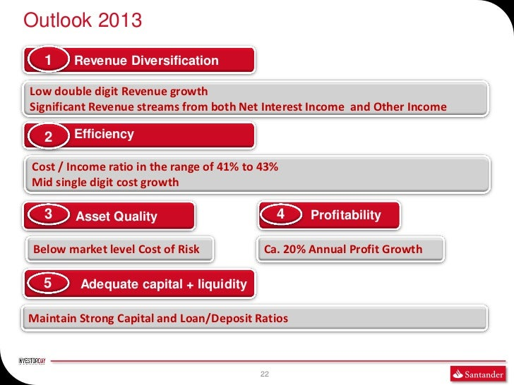 Outlook 2013  1     Revenue DiversificationLow double digit Revenue growthSignificant Revenue streams from both Net Intere...