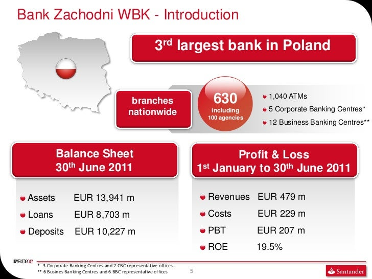 Bank Zachodni WBK - Introduction                                                         3rd largest bank in Poland       ...