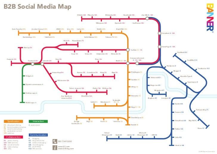 B2B Social Media Map                                                                                                    Wi...