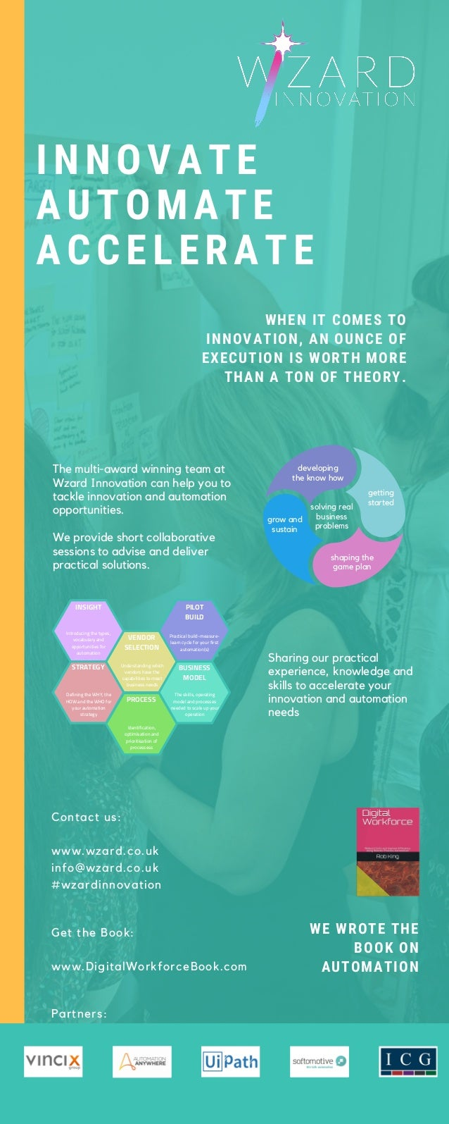 INNOVATE AUTOMATE ACCELERATE Partners: solving real business problems developing the know how getting started shaping the ...