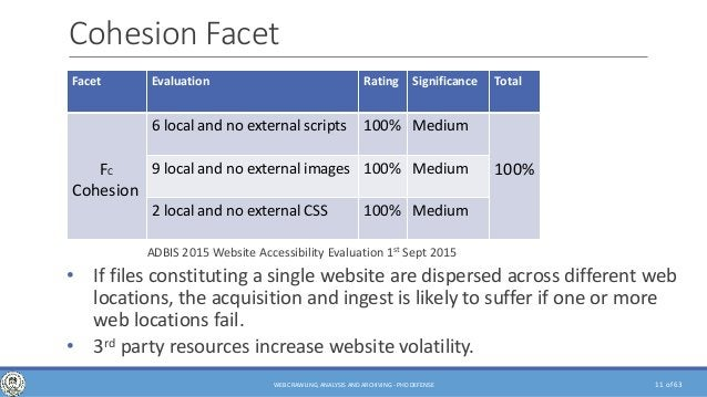 of 63 Cohesion Facet • If files constituting a single website are dispersed across different web locations, the acquisitio...