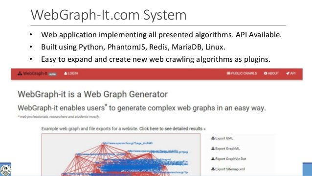 of 63 WebGraph-It.com System • Web application implementing all presented algorithms. API Available. • Built using Python,...