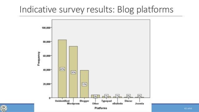 of 63 Indicative survey results: Blog platforms 42WEB CRAWLING, ANALYSIS AND ARCHIVING - PHD DEFENSE