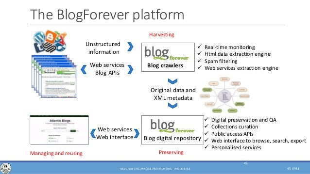 of 63 The BlogForever platform 45WEB CRAWLING, ANALYSIS AND ARCHIVING - PHD DEFENSE 45 Blog crawlers  Real-time monitorin...