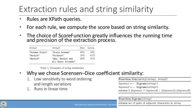 of 63 • Rules are XPath queries. • For each rule, we compute the score based on string similarity. • The choice of ScoreFu...