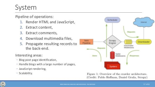 of 63 System Pipeline of operations: 1. Render HTML and JavaScript, 2. Extract content, 3. Extract comments, 4. Download m...