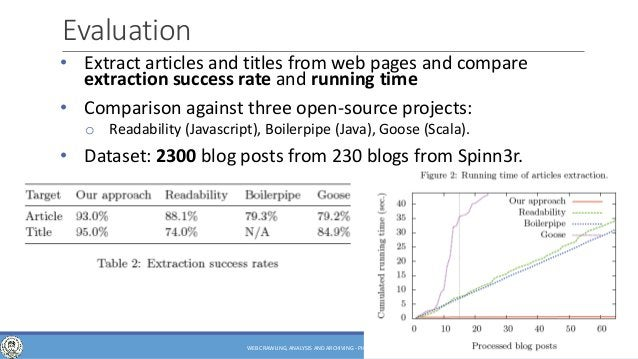of 63 Evaluation 58WEB CRAWLING, ANALYSIS AND ARCHIVING - PHD DEFENSE • Extract articles and titles from web pages and com...