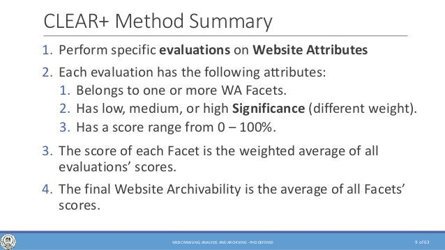 of 63 CLEAR+ Method Summary 1. Perform specific evaluations on Website Attributes 2. Each evaluation has the following att...