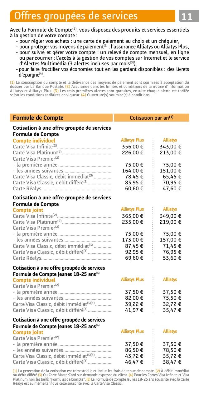 Souvent Banque postale 2016 particuliers XC26