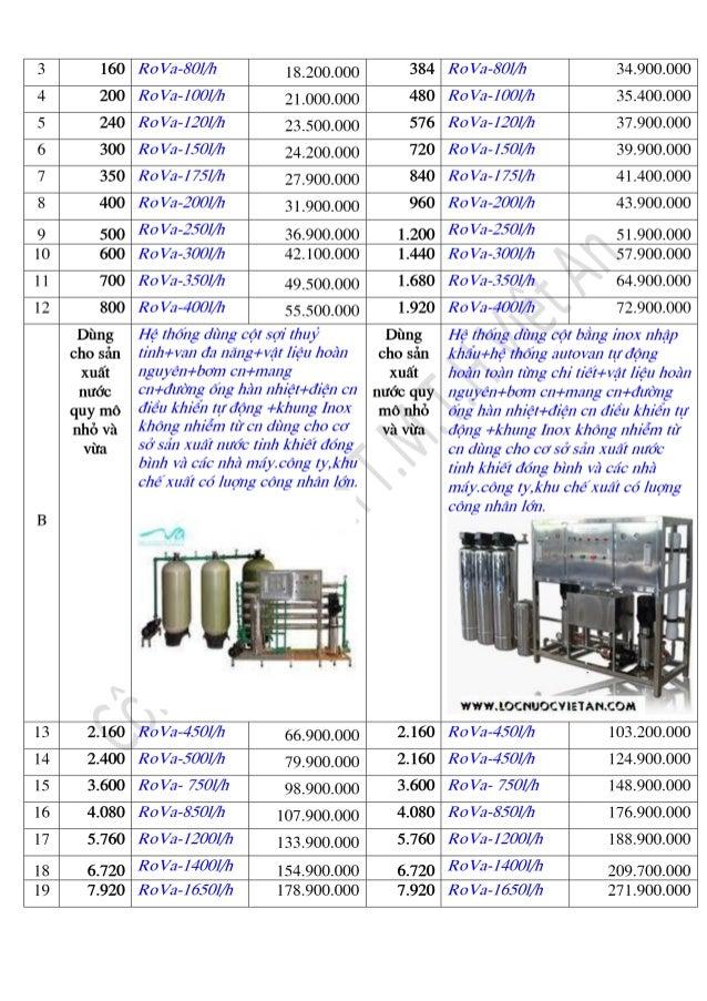 Báo giá dây chuyền lọc nước tinh khiết công ty Việt An Slide 2