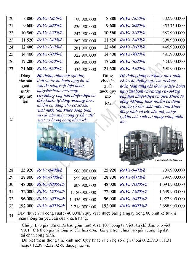 Báo giá dây chuyền lọc nước tinh khiết công ty Việt An Slide 3