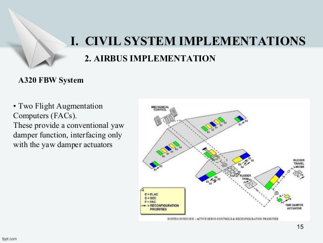 Civil System Implementations