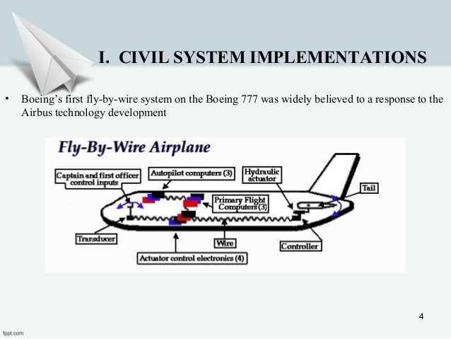Modern Boeing Fly By Wire Mold - Electrical Diagram Ideas - itseo.info