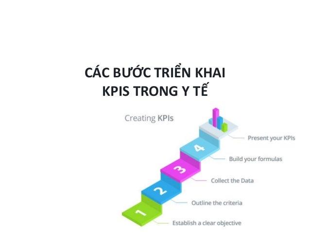 Tiêu chí SMART CHO KPI