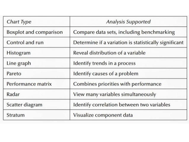 Thiết lập chỉ số KPI trong Y tế