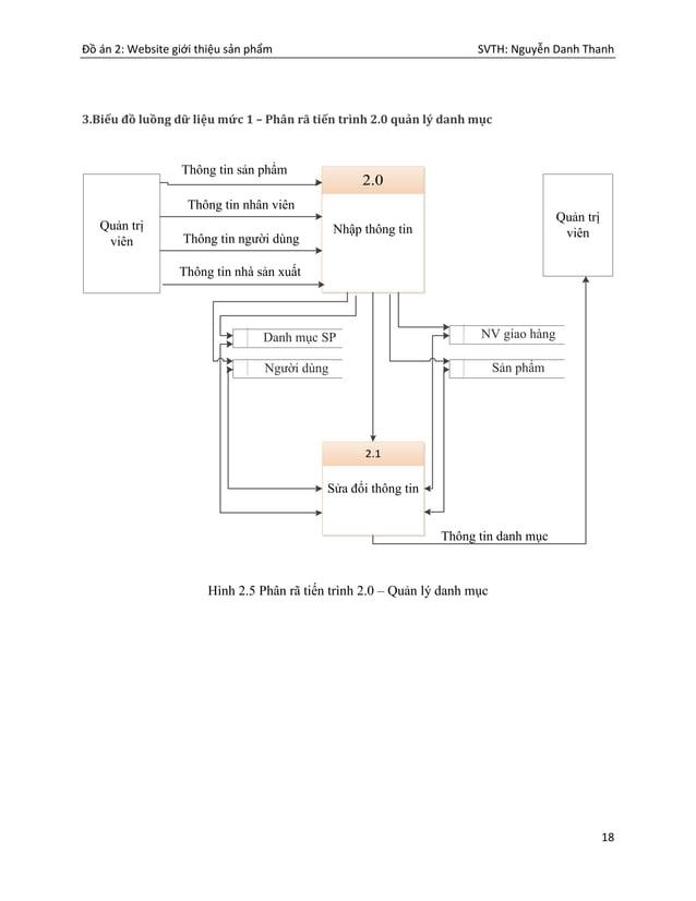Đồ án 2: Website giới thiệu sản phẩm SVTH: Nguyễn Danh Thanh 18 3.Biểu đồ luồng dữ liệu mức 1 – Phân rã tiến trình 2.0 quả...