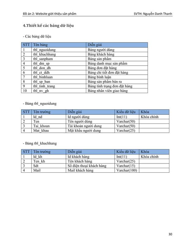 Đồ án 2: Website giới thiệu sản phẩm SVTH: Nguyễn Danh Thanh 30 4.Thiết kế các bảng dữ liệu - Các bảng dữ liệu STT Tên bản...