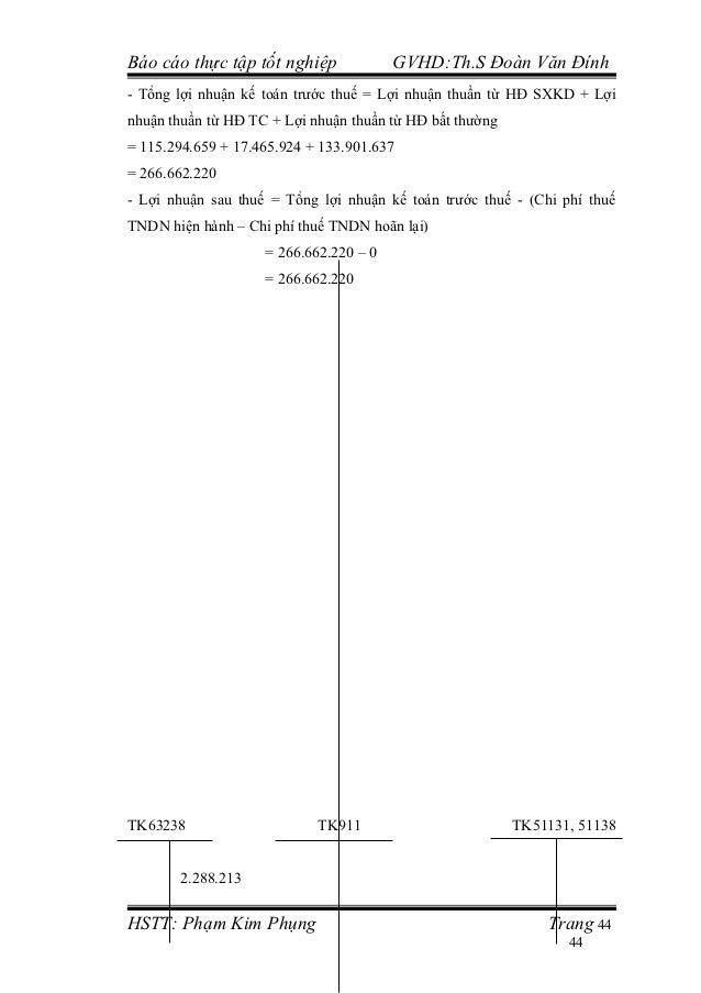 Báo cáo thực tập tốt nghiệp             GVHD:Th.S Đoàn Văn Đính- Tổng lợi nhuận kế toán trước thuế = Lợi nhuận thuần từ HĐ...