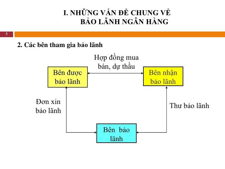 Tín dụng thư – Wikipedia tiếng Việt