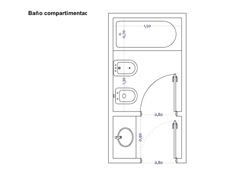 Ba os medidas for Medidas de mobiliario de una casa