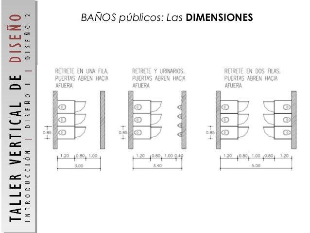 Ba os 2016 dimensiones Dimensiones de una banera