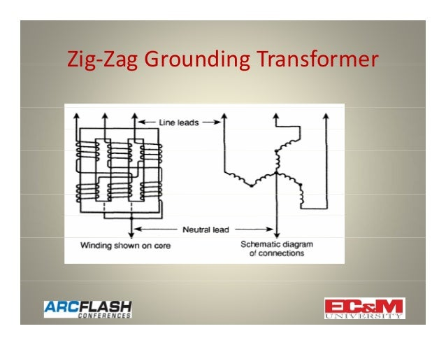 using high resistance grounding to mitigate arc flash hazards