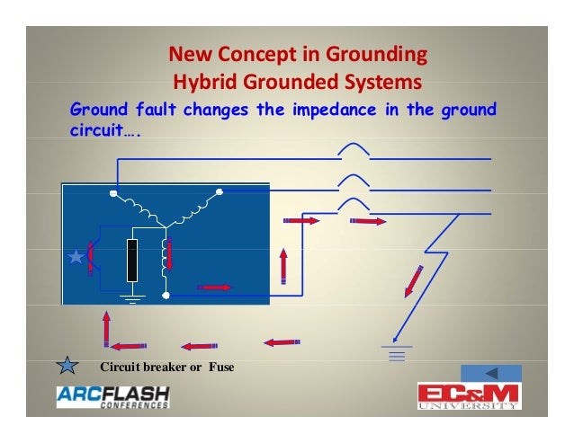 using high resistance grounding to mitigate arc flash hazards rh slideshare net Positive Ground Wiring Diagram Vintage 6 Volt Positive Ground Wiring Diagram Ford