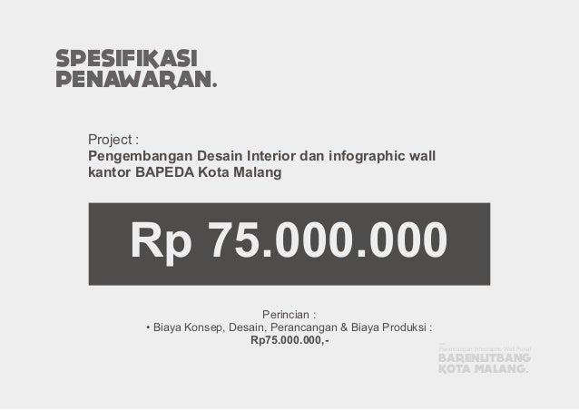 Project : Pengembangan Desain Interior dan infographic wall kantor BAPEDA Kota Malang SPESIFIKASI PENAWARAN. Perincian : •...
