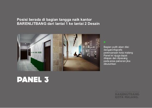 BARENLITBANG KOTA MALANG. Perancangan Infographic Wall Panel PANEL 3 Bagian putih akan diisi denganinfografis perencanaan k...