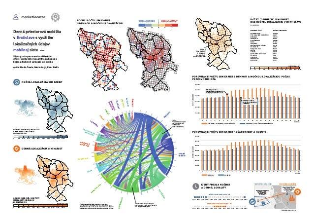 Autori: Martin Šveda, Martin Bago, Peter Barlík Denná priestorová mobilita v Bratislave s využitím lokalizačných údajov mo...