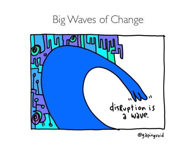 Big Waves of Change
