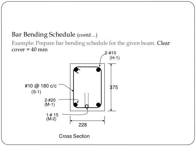 is code for bar bending schedule