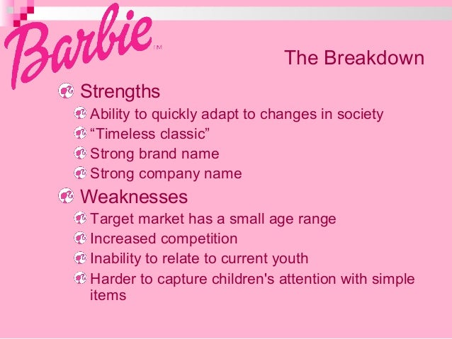 Barbie Doll Accessories Case : Target