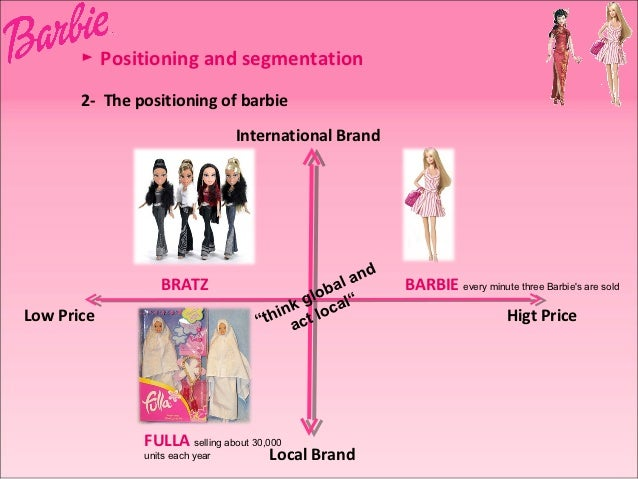 an analysis of the image of a barbie But barbie's predecessor, the swiss bild lilli doll, had an image that wasn't quite as clean cut unlike other dolls of the time made to resemble.