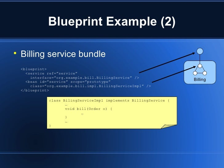 Apache aries a blueprint for developing with osgi and jee blueprint malvernweather Gallery