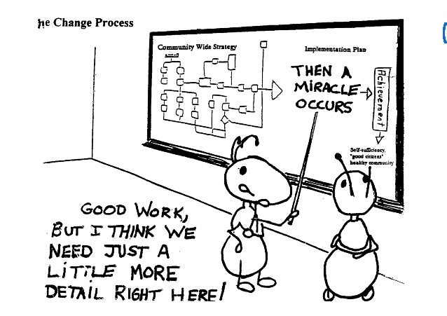 DevOps: All About Automation