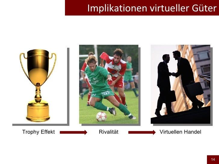 Implikationen virtueller Güter Trophy Effekt Rivalität Virtuellen Handel