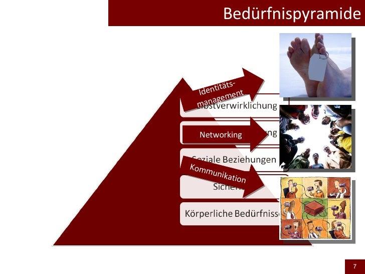 Bedürfnispyramide Identitäts-management Networking Kommunikation