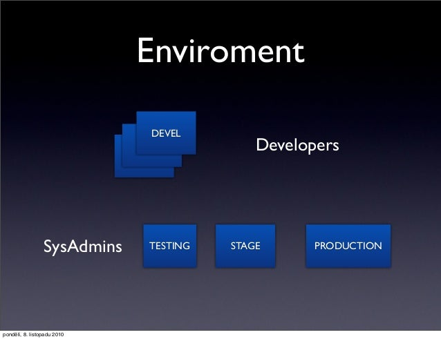 DEVEL Enviroment DEVEL TESTING STAGE PRODUCTION DEVEL Developers SysAdmins pondělí, 8. listopadu 2010